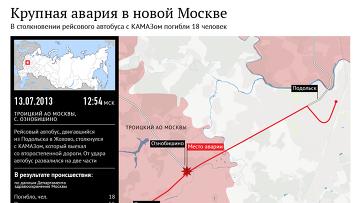 Крупная авария в новой Москве