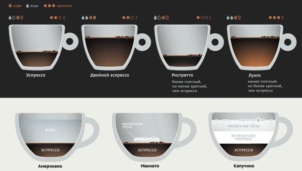 Эспрессо кофе картинки