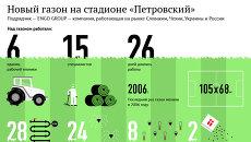 Новый газон на стадионе Петровский