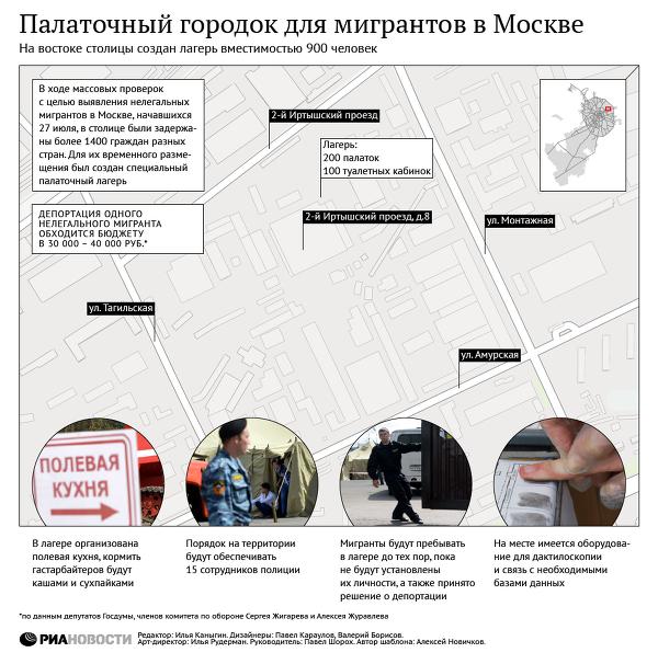 Трудовой договор для фмс в москве Гольяновский проезд трудовой договор для фмс в москве ЗИЛ