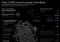 Американский зонд LADEE изучит атмосферу Луны