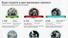 Куда сходить в Петербурге в дни школьных каникул