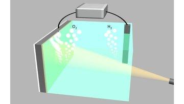 Схема светового расщепителя воды, изобретенного в Стэнфордском университете