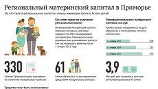 Региональный материнский капитал в Приморье