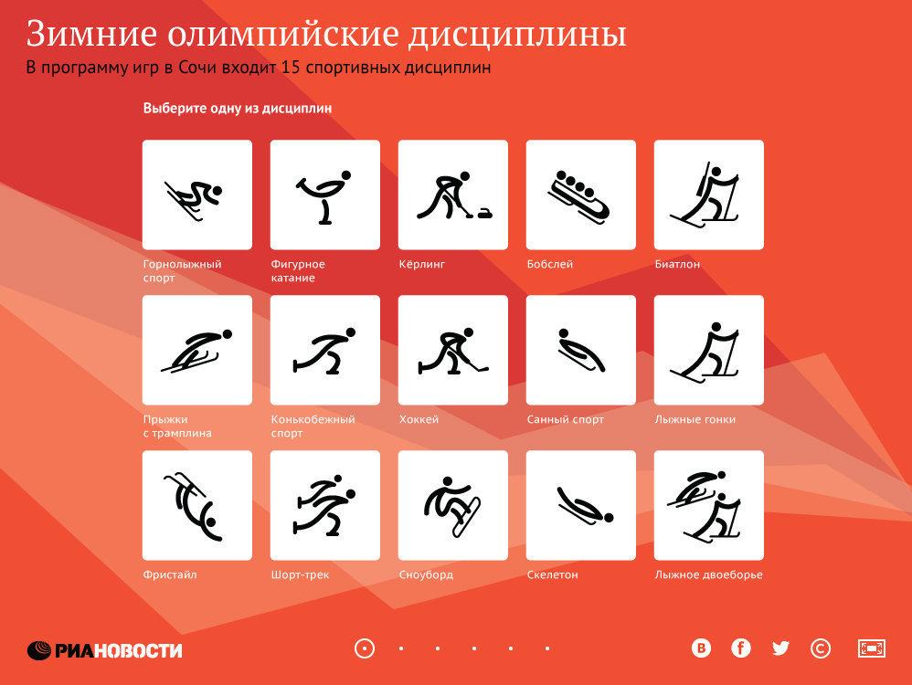 Зимние олимпийские дисциплины