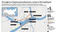 Эстафета Паралампийского огня в Петербурге. Инфографика