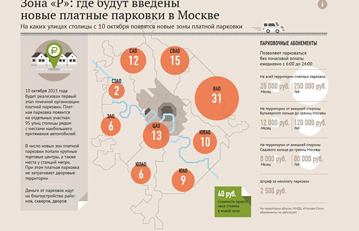 Новые платные парковки в Москве никак не повлияют на цену жилья – эксперты
